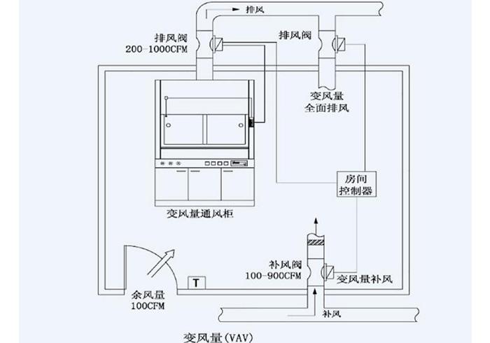 VAV变风量系统--1.jpg