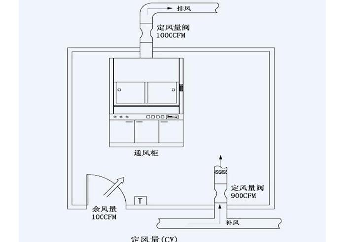 定风量控制系统---1.jpg