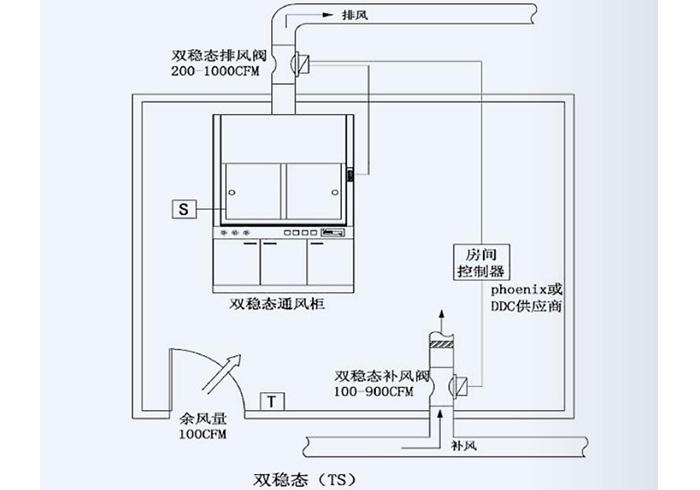 双稳态控制系统---1.jpg