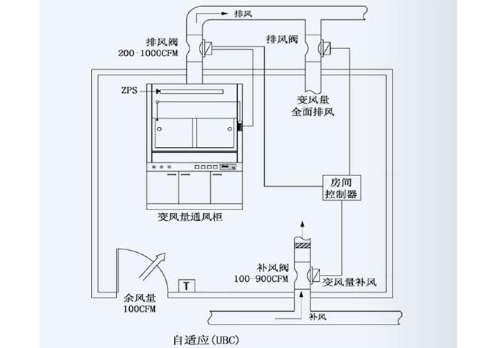UBC自适应系统---1.jpg