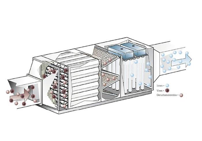 有机废气处理系统---1.jpg